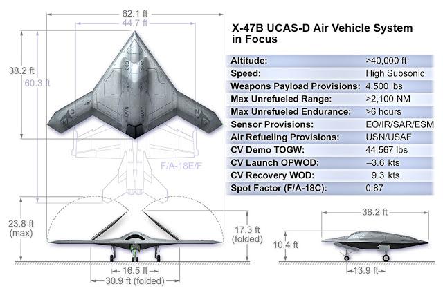 الطائرة الامريكية predator - صفحة 2 617723414