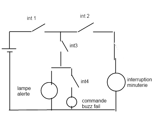 Fabrication d'une bombe pour scénario 7539490