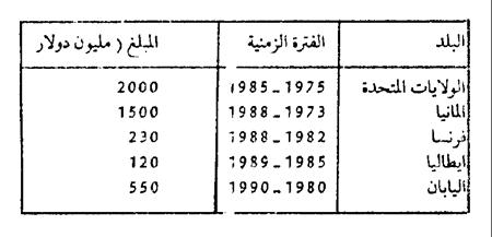 بحث علمي في الطاقة الشمسية  193787758