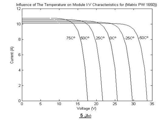 بحث علمي في الطاقة الشمسية  466155805