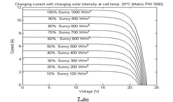 بحث علمي في الطاقة الشمسية  531427251