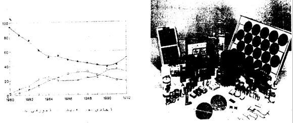 بحث علمي في الطاقة الشمسية  536986624