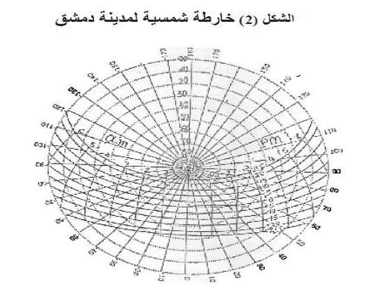 بحث علمي في الطاقة الشمسية  657186366
