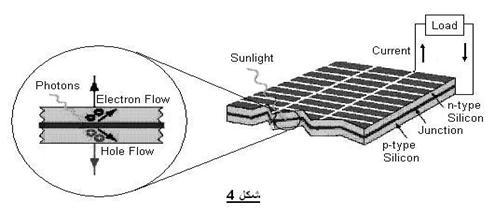 بحث علمي في الطاقة الشمسية  759099412