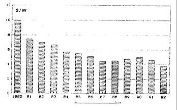 بحث علمي في الطاقة الشمسية  803617358