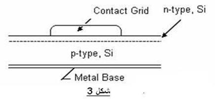 بحث علمي في الطاقة الشمسية  909079150