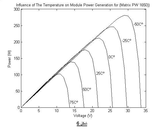 بحث علمي في الطاقة الشمسية  921307821