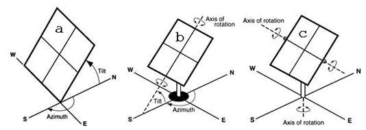 بحث علمي في الطاقة الشمسية  251685626