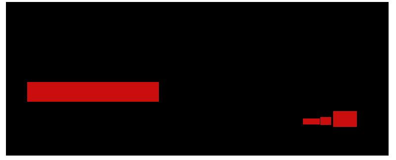 صديق الملائكه  الانبا كاراس - تهنئه بصوم العذ 646477160