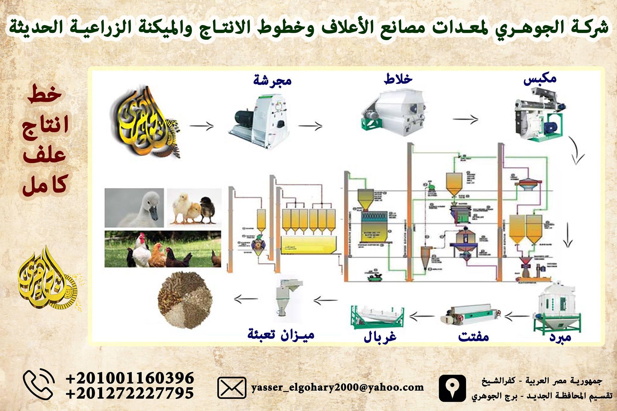انشاء مصنع  علف 25  طن من شركة الجوهرى 01001160396 591739678