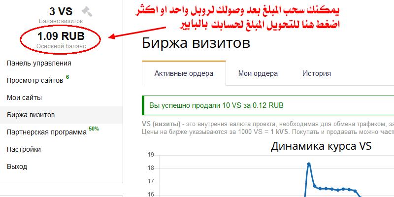 شرح بالصور لاقوى المواقع الروسية للربح 903071437