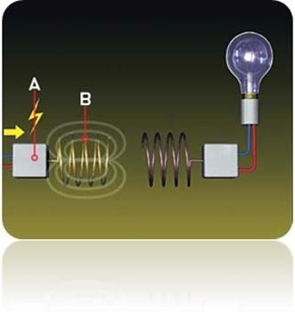 نقل الكهرباء بدون أسلاك حلم أصبح حقيقة 142615535