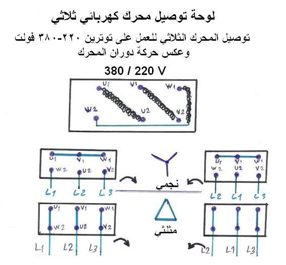 اجزاء من دارات التحكم (الكونتاكتورات ضواغط تشغيل وايقاف ريليات ولوحات) 637104811