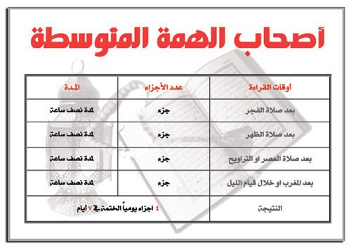 أفضل جدول لختم القران الكريم في رمضان  313291830