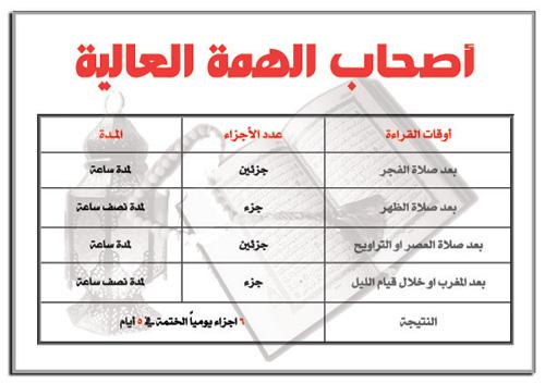 أفضل جدول لختم القران الكريم في رمضان  425122975
