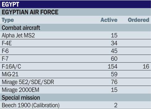 القوات الجوية المصرية 2011-2012 - صفحة 2 944820358