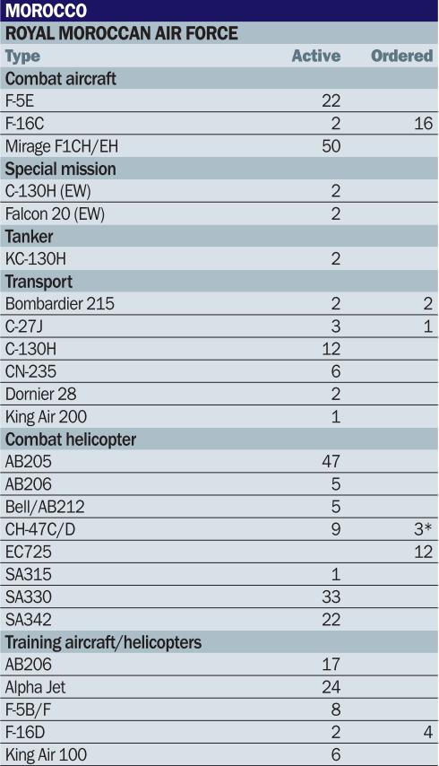 القوات الجوية المغربية 2011-2012 529626675