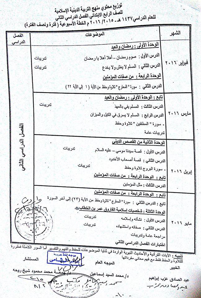 توزيع محتوى منهج التربية الدينية الاسلامية 2019/2020 للصف الرابع الابتدائى 708205388