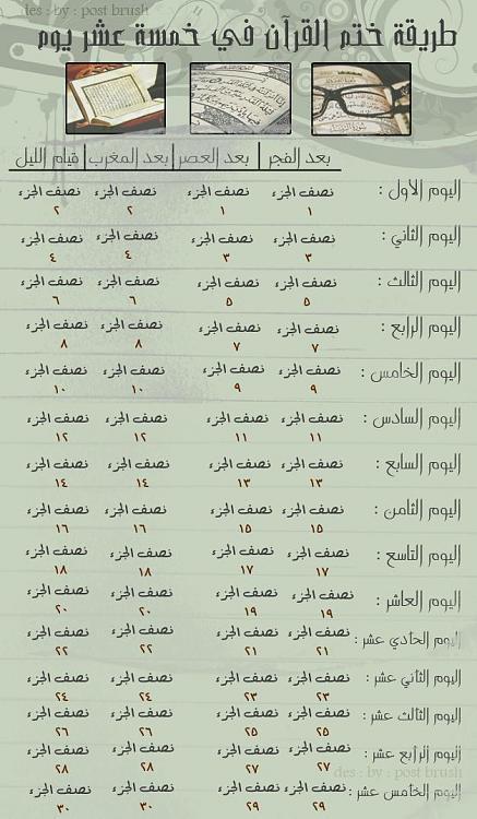جدول ختم القرآن الكريم في شهر رمضان المبارك