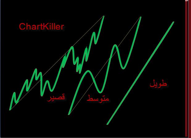 السوق السعودي :: وجهة نظر  على المدى  الطويل من سبع عجاف الى سبع سمان باذن الله  153243999