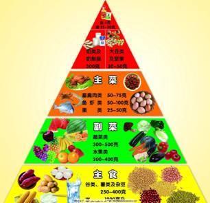 纤陌云:健康减肥的核心是饮食管理 Bbac0064gy1fqenjb0kbrj208i0870sx