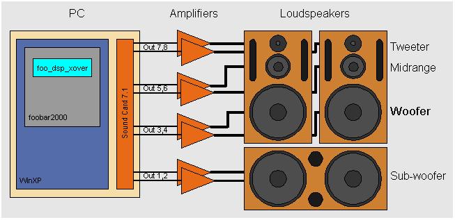 Amplificación activa a partir de un ordenador (bajo windows) Active_xover_setup