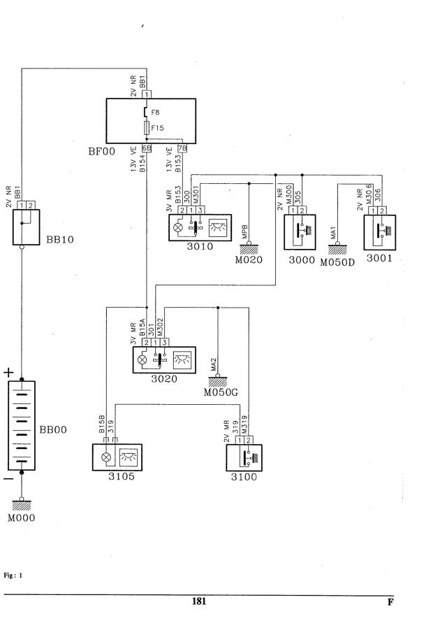 Schémas centralisation / éclairage plafonnier (405 phase II) Schema_plafonnier_simple_405_phase_II_1