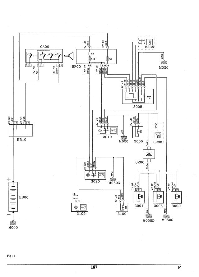 Schémas centralisation / éclairage plafonnier (405 phase II) Schema_plafonnier_temporise_405_phase_II_1