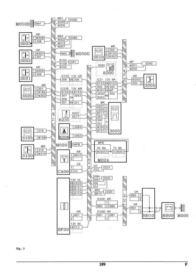 Schémas centralisation / éclairage plafonnier (405 phase II) Schema_plafonnier_temporise_405_phase_II_3