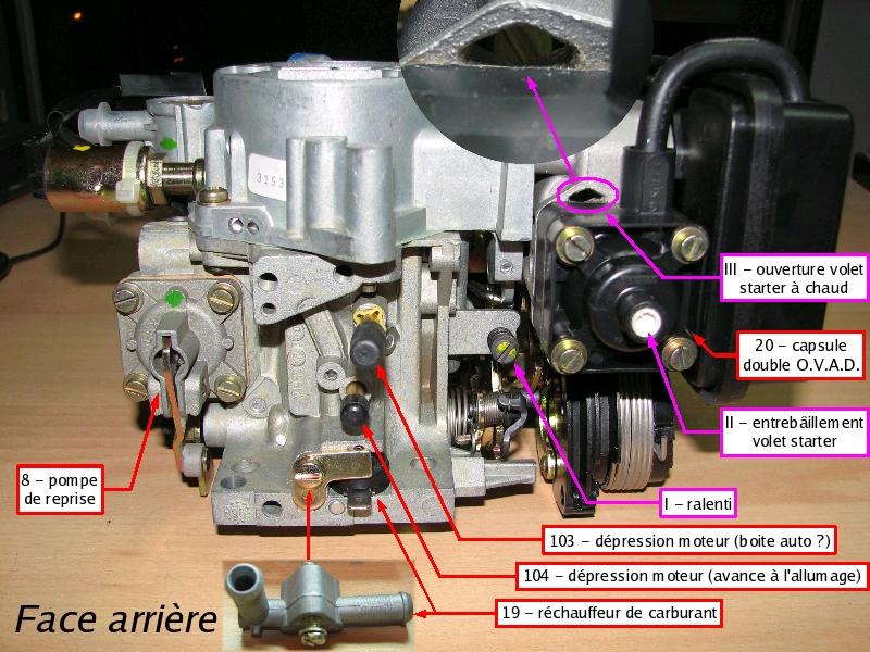 [TUTO] Fonctionnement et réglage carburateur solex 34-34 Z 1 T_05