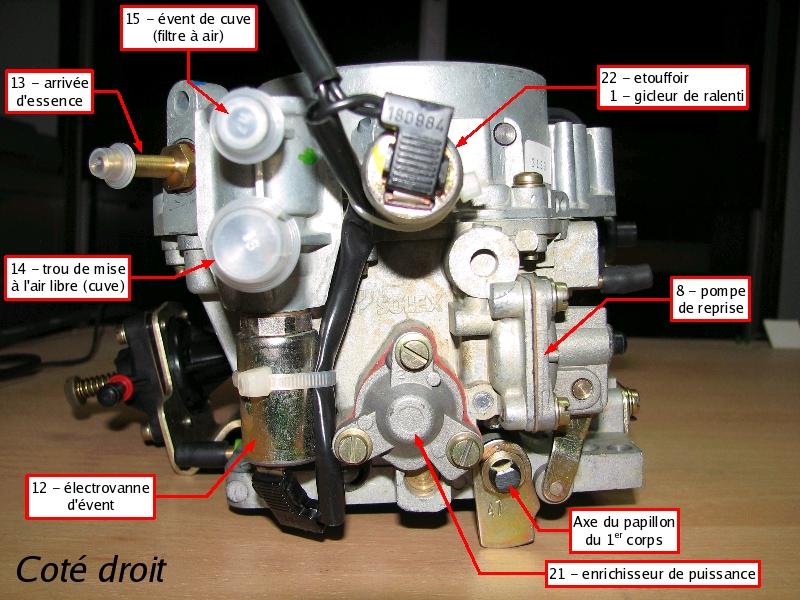 [TUTO] Fonctionnement et réglage carburateur solex 34-34 Z 1 T_06