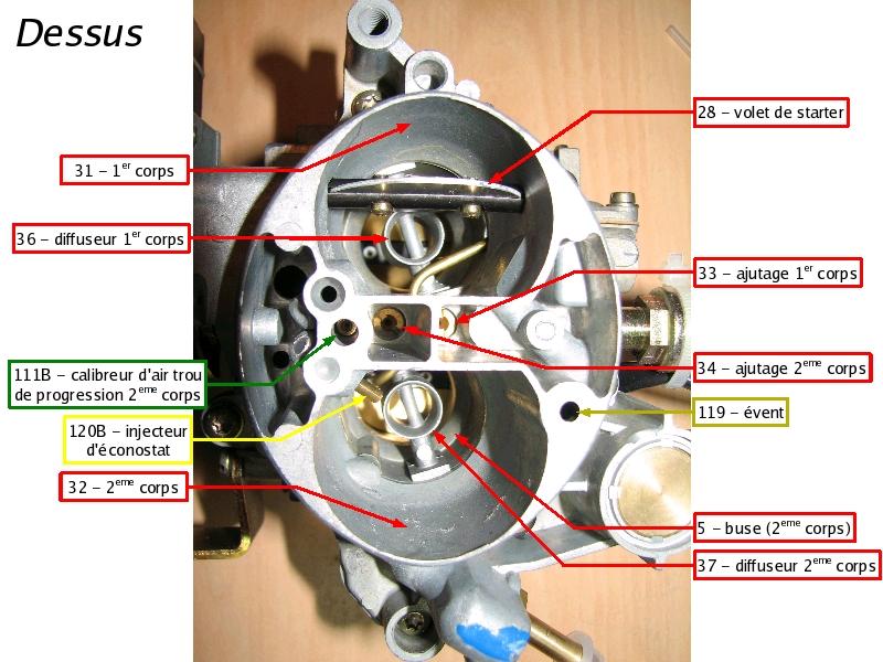 [TUTO] Fonctionnement et réglage carburateur solex 34-34 Z 1 T_07