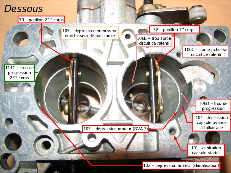 [TUTO] Fonctionnement et réglage carburateur solex 34-34 Z 1 T_08