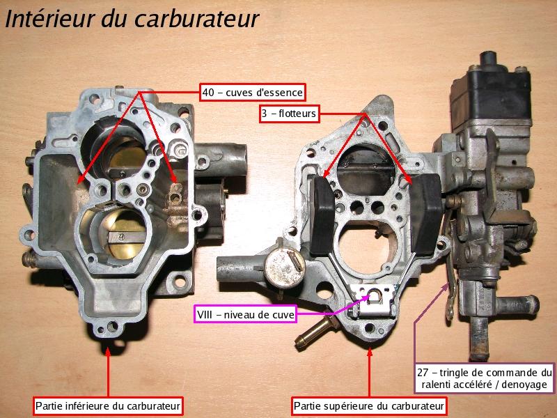 [TUTO] Fonctionnement et réglage carburateur solex 34-34 Z 1 T_09