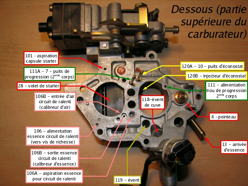 [TUTO] Fonctionnement et réglage carburateur solex 34-34 Z 1 T_11