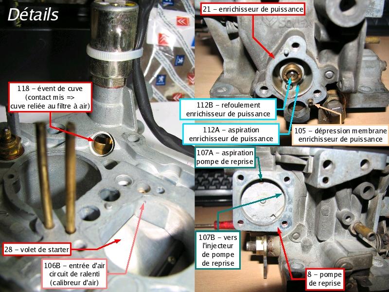 [TUTO] Fonctionnement et réglage carburateur solex 34-34 Z 1 T_12
