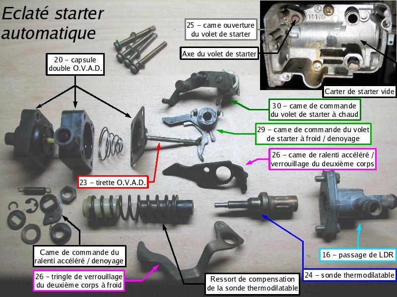 [TUTO] Fonctionnement et réglage carburateur solex 34-34 Z 1 T_16