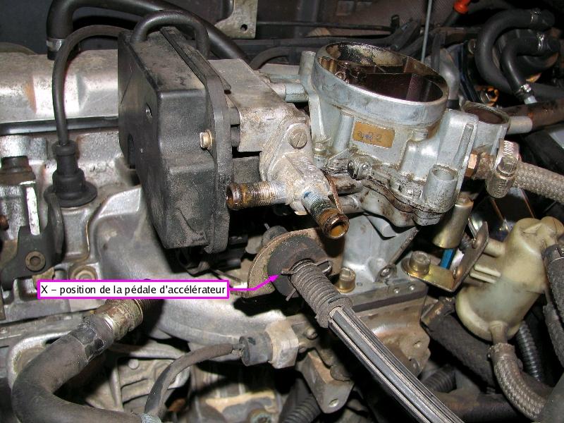 [TUTO] Fonctionnement et réglage carburateur solex 34-34 Z 1 T_reglage_X_tension_du_cable_daccelerateur