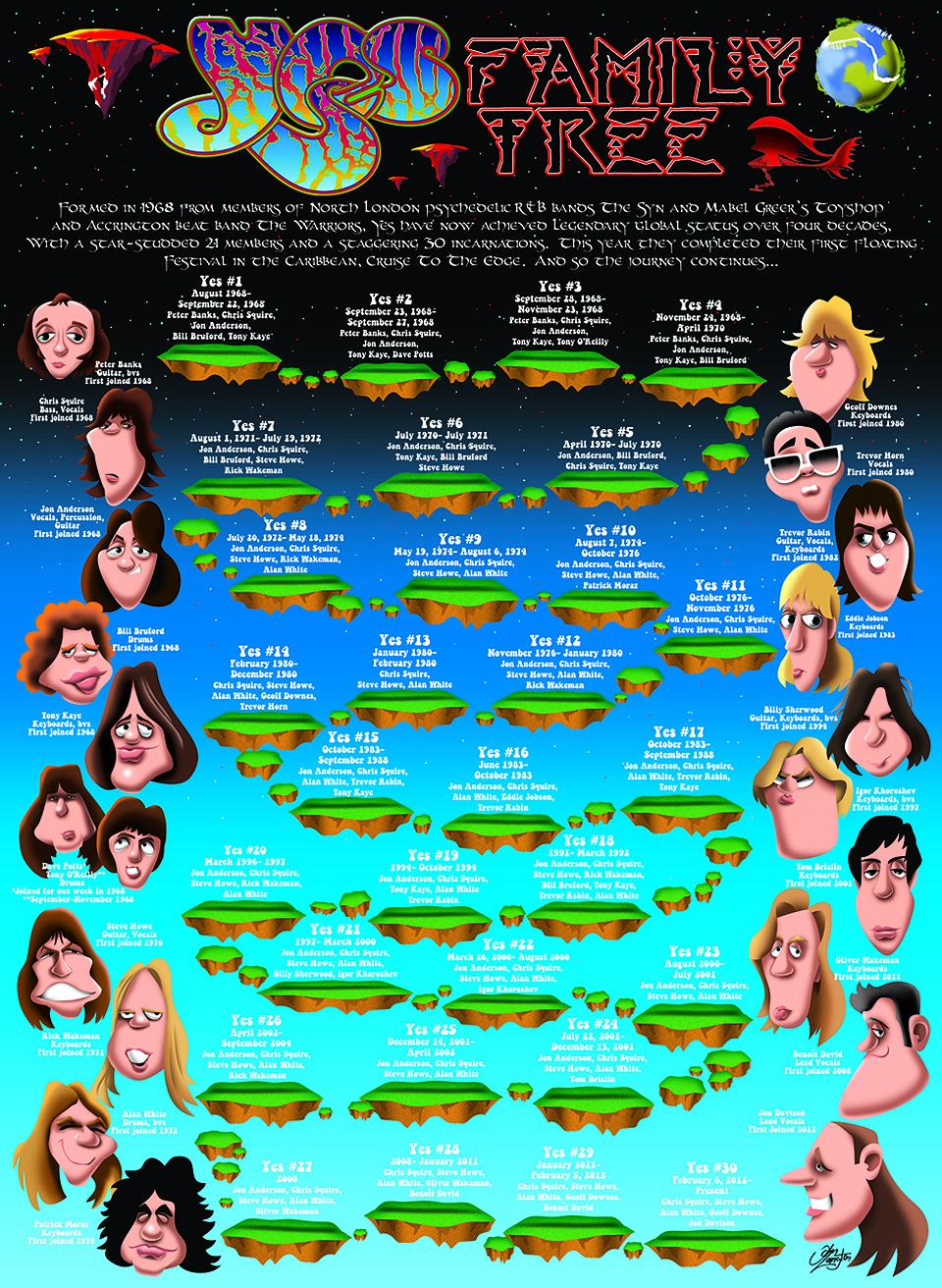 AFIRMATIVO: los discos de YES de peor a mejor - Página 14 Prog-mag-yes-poster-at-9401