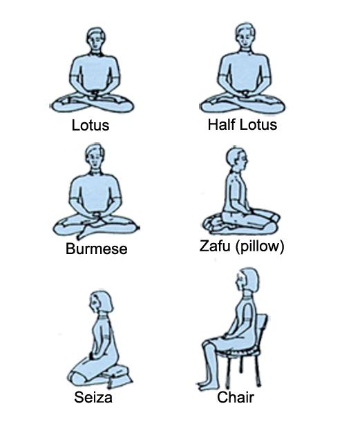 Comment faire la posture birmane en méditation? Zazan_posture_flat_vbmj