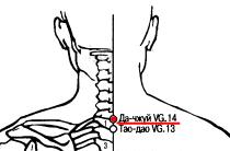 Точки на теле человека. Акупрессура 116