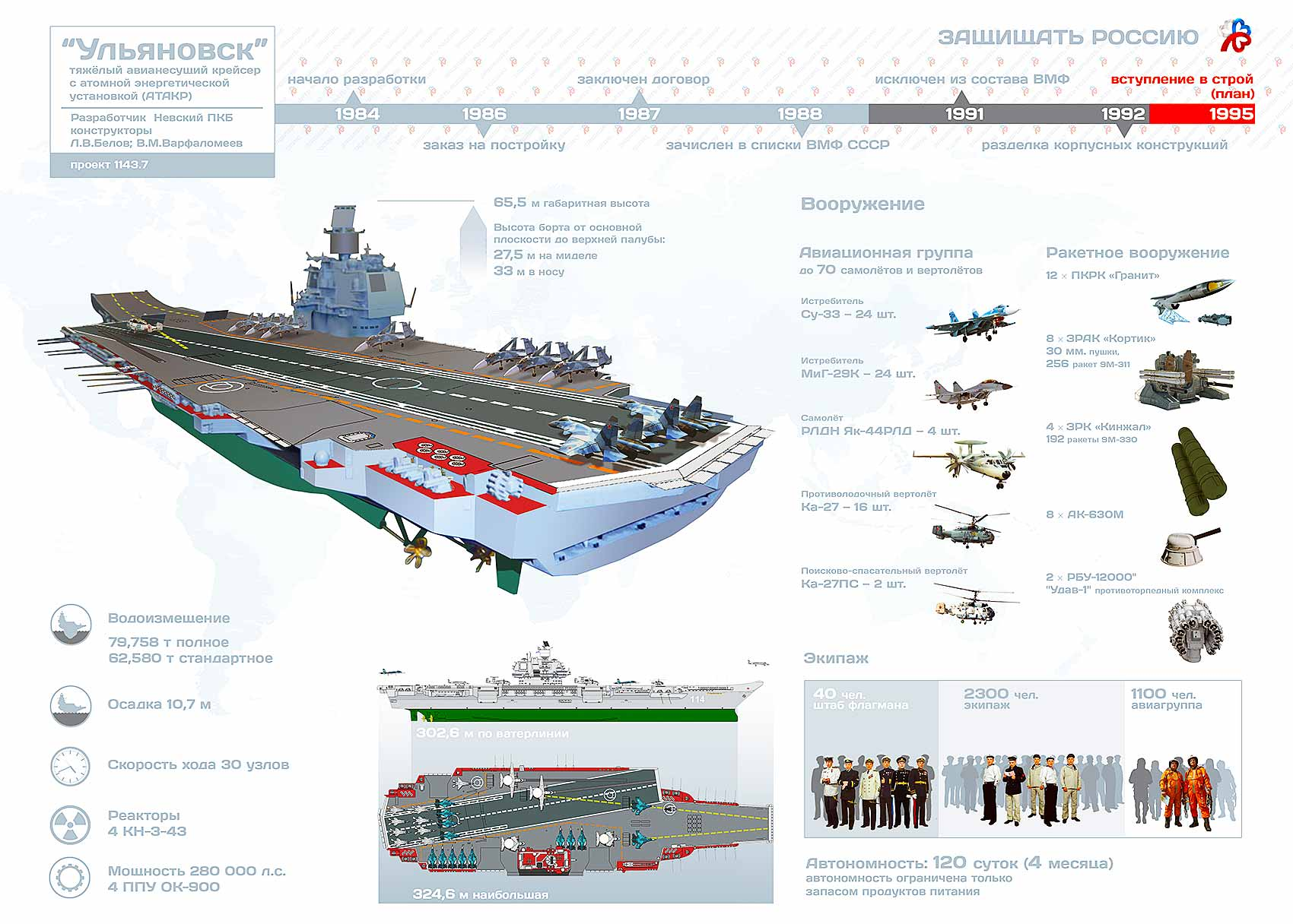 Future Russian Aircraft Carriers and Deck Aviation. #3 - Page 19 News-183_10b