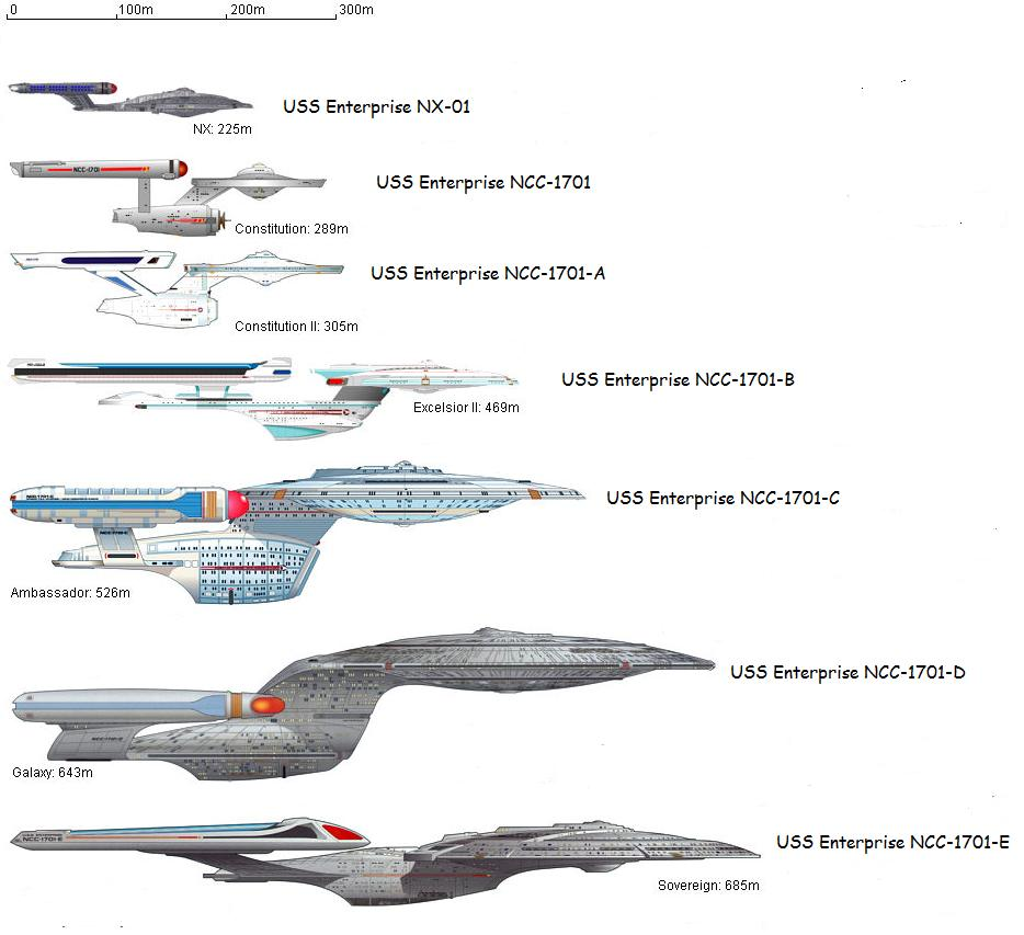 """Les différents vaisseaux """"Enterprise"""" Lesenterprise"""
