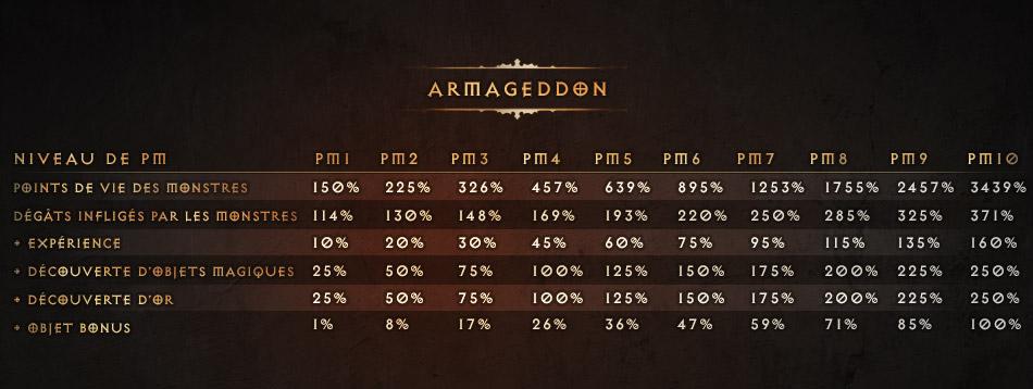 Diablo 3 - Battle Tags, Classes et autres discussions - Page 5 1350595590-v1e6nbq456hp1349948181691