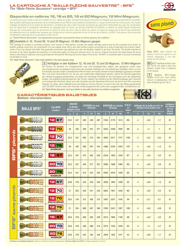 balle sauvestre calibre 12 1362554892-iphone-image-03-06-2013