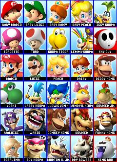 Mario Kart 8   Wii U - Page 2 1392373928-mariokart8roster