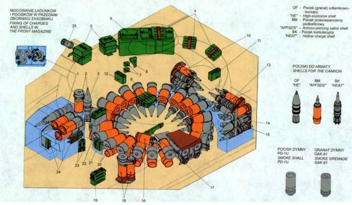 [دبابة T-90ms] للصناعة العسكرية المصرية - صفحة 3 1426536392-pt91t72cw6
