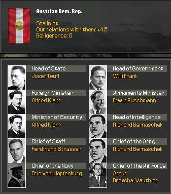 Soviet Power ! [AAR - Darkest Hour - The Great Campaign] 1450372988-gouvaus