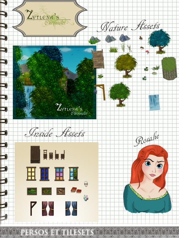 [Unity 3d] Zytlena's Chronicles 1476566789-present