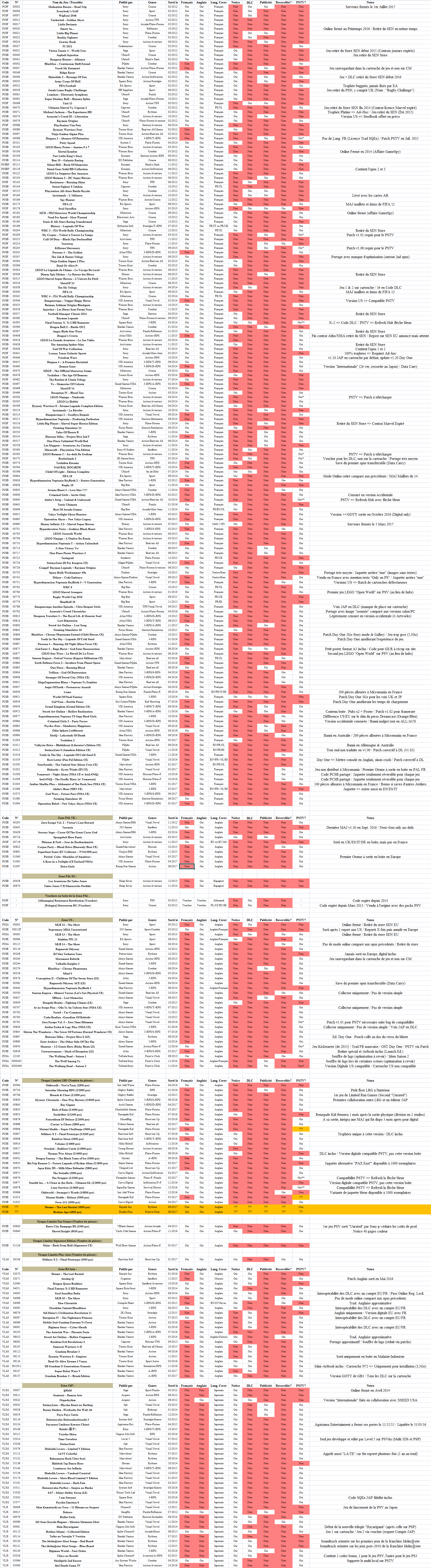 PSvita: Liste des jeux avec et sans notice - Page 3 1498152618-database-vita-fin-juin-2017